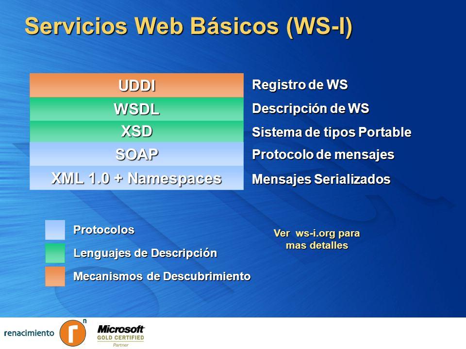 Servicios Web Básicos (WS-I)