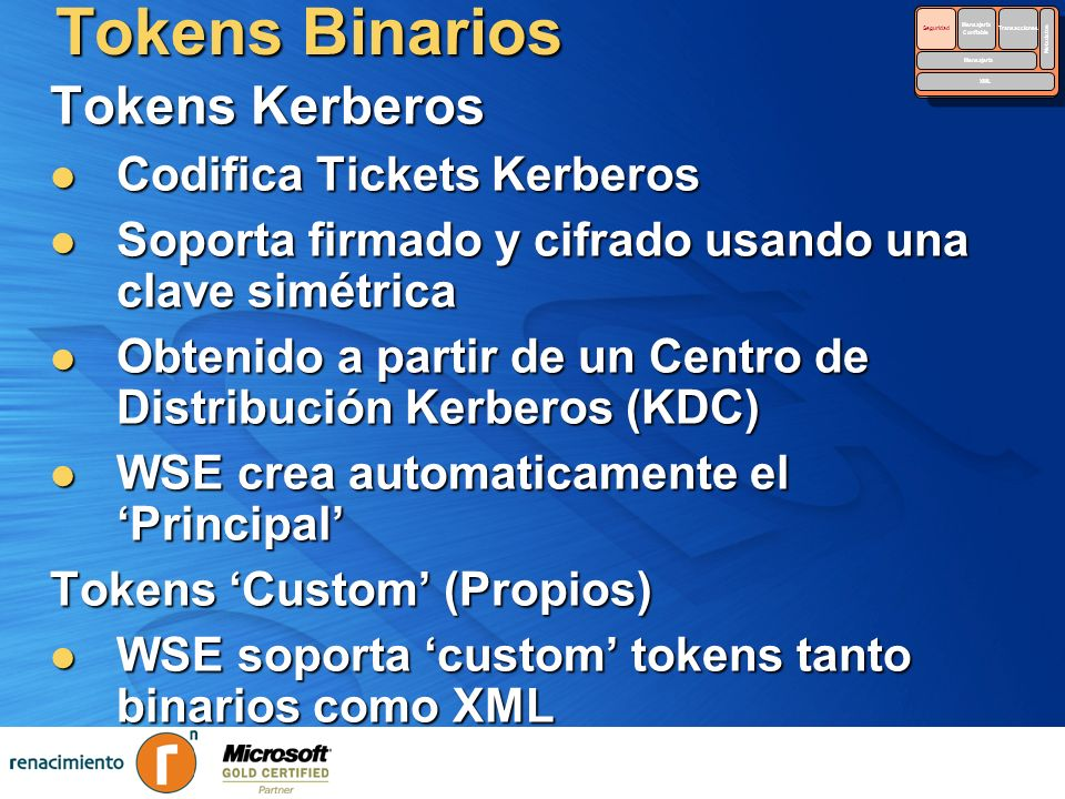 Tokens Binarios Tokens Kerberos Codifica Tickets Kerberos