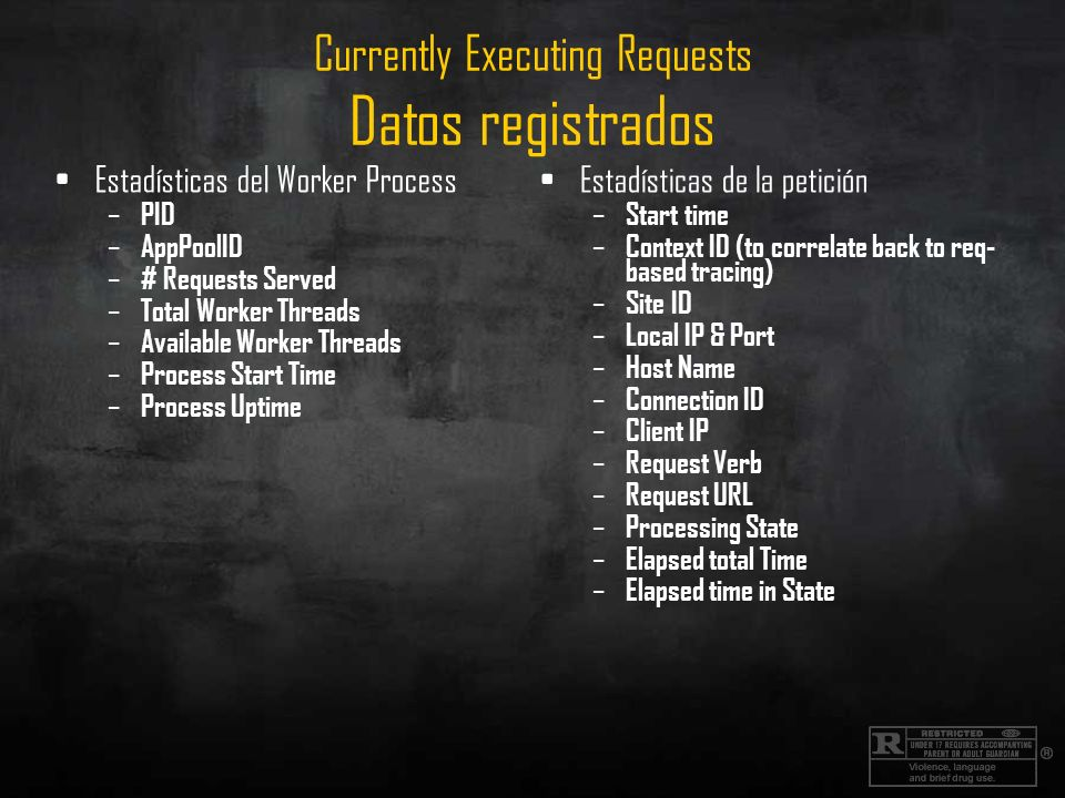 Currently Executing Requests Datos registrados