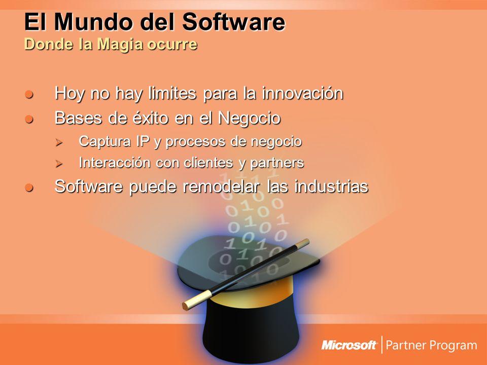 El Mundo del Software Donde la Magia ocurre