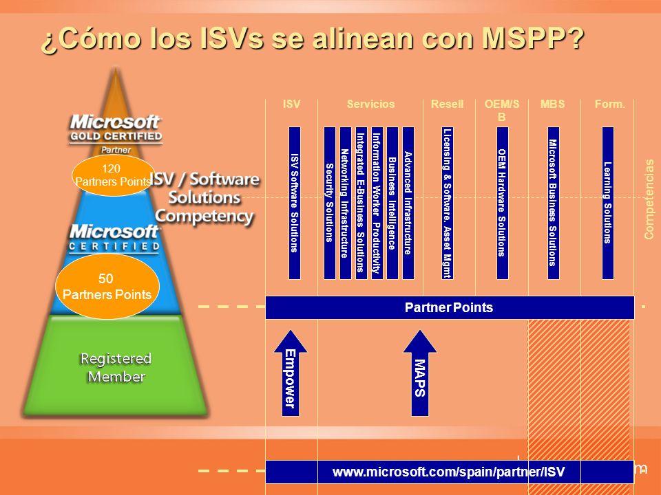 ¿Cómo los ISVs se alinean con MSPP