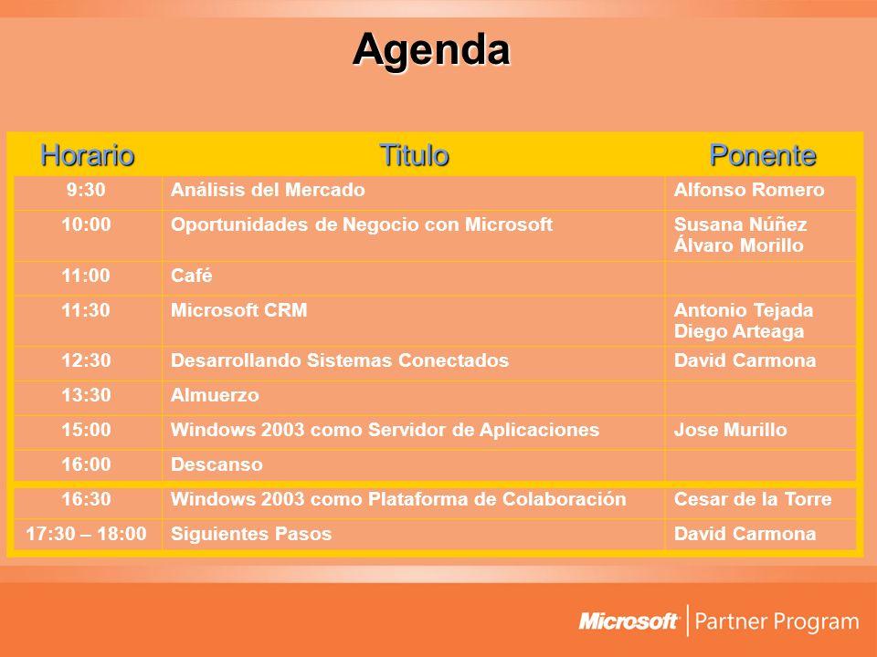 Agenda Horario Titulo Ponente 9:30 Análisis del Mercado Alfonso Romero