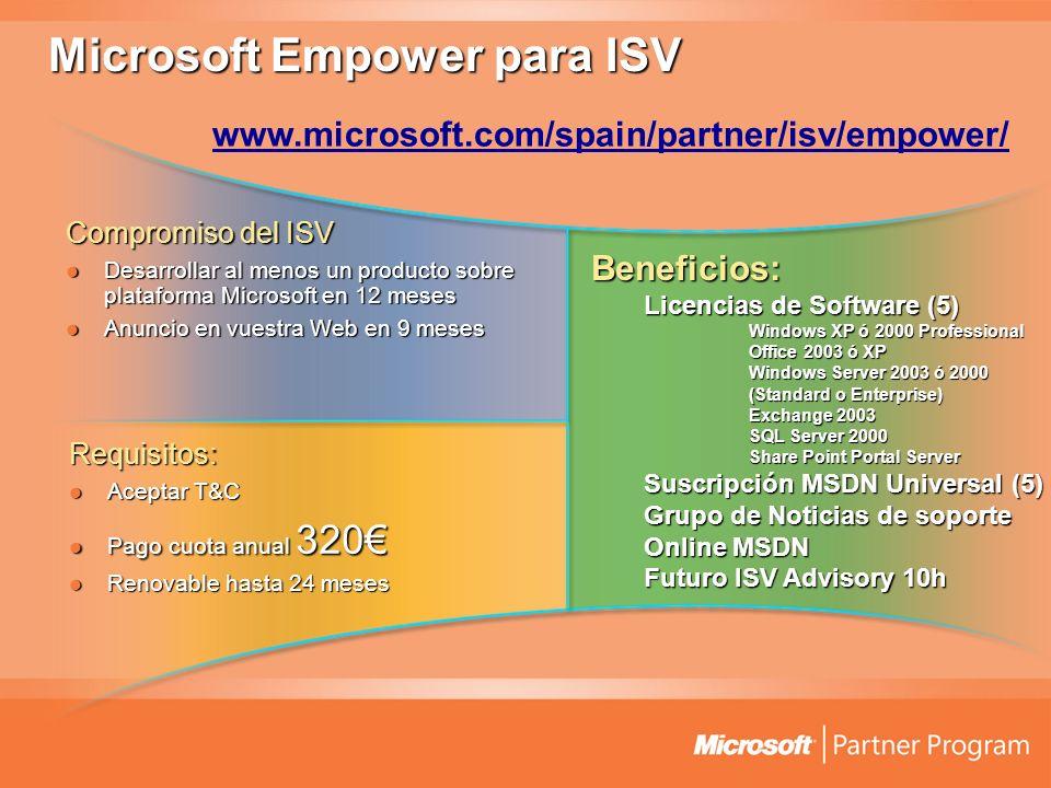 Microsoft Empower para ISV