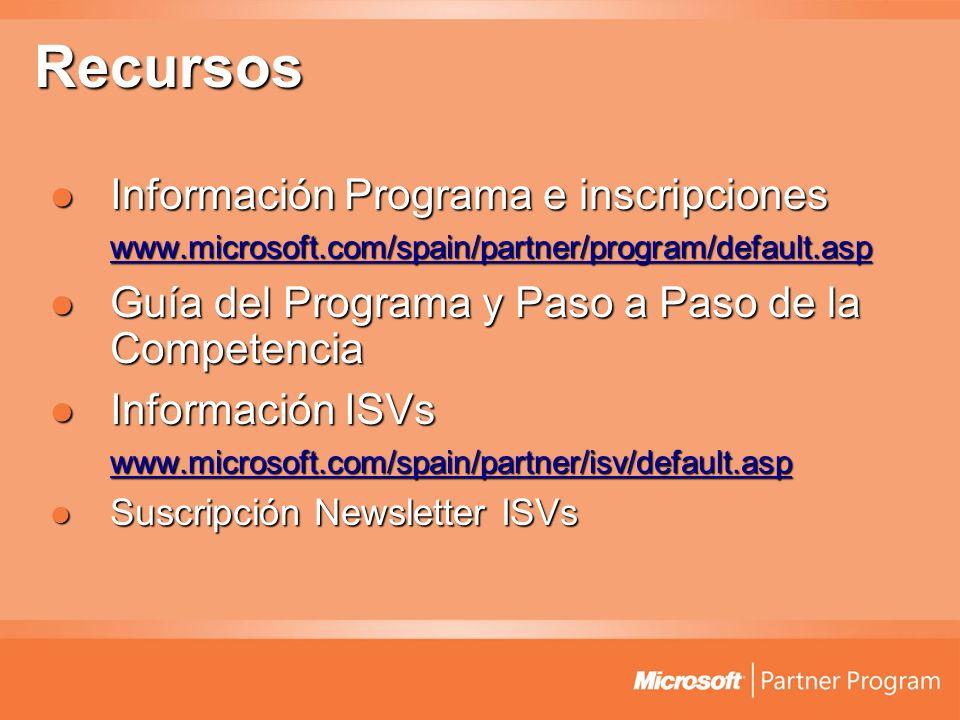 Recursos Información Programa e inscripciones