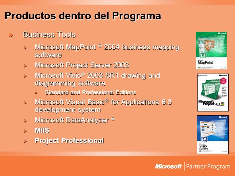 Productos dentro del Programa