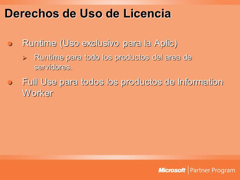 Derechos de Uso de Licencia