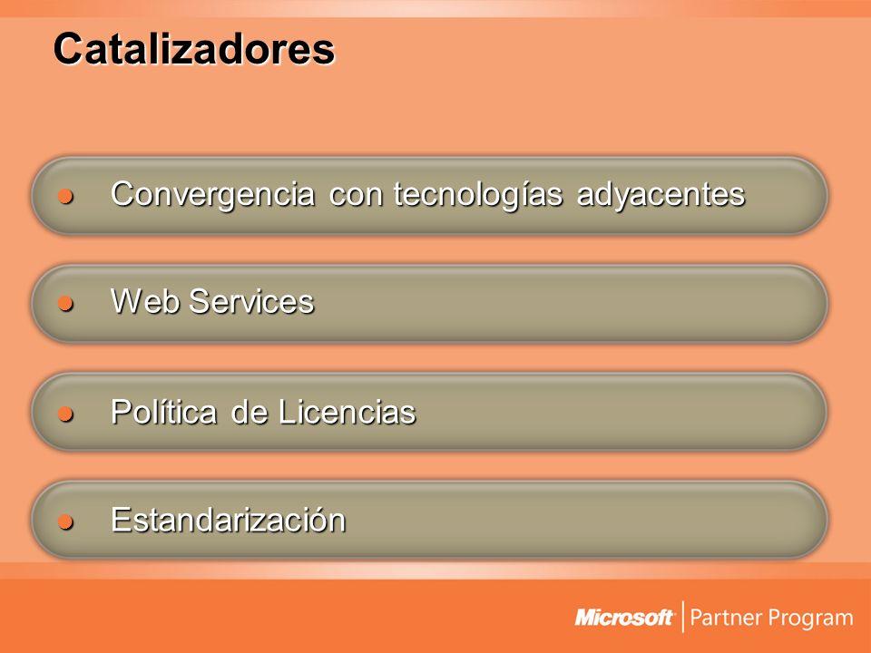 Catalizadores Convergencia con tecnologías adyacentes Web Services