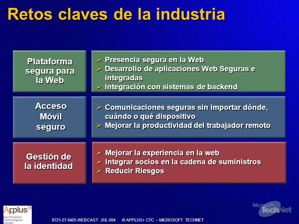 Retos claves de la industria