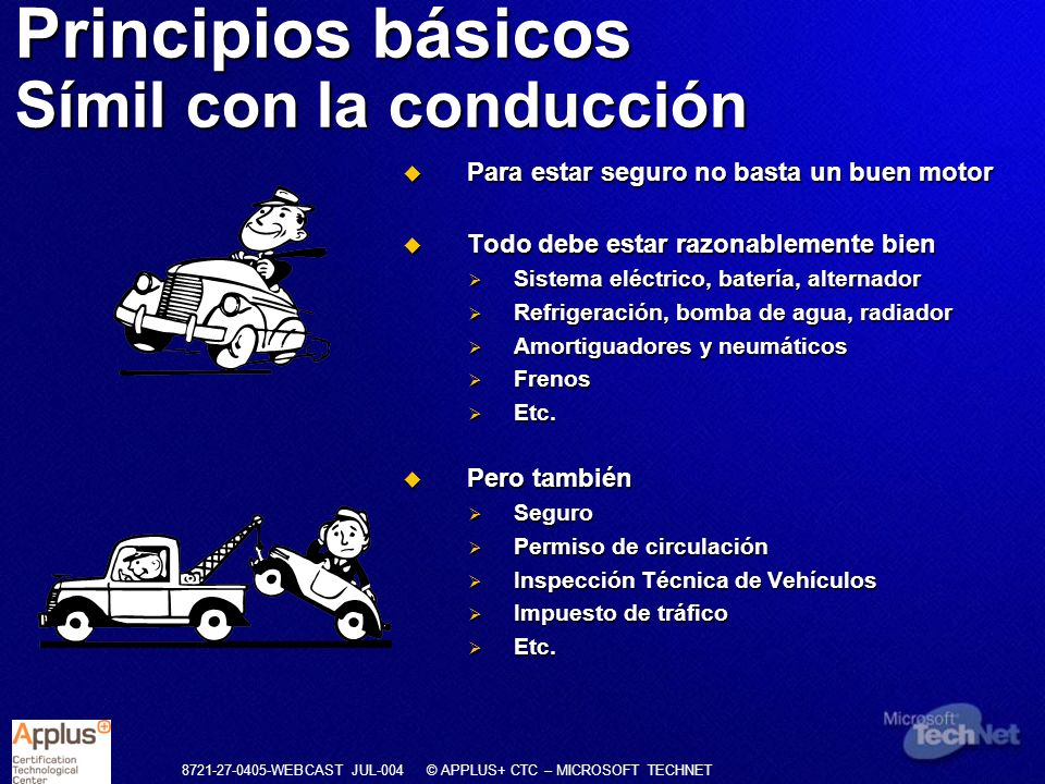 Principios básicos Símil con la conducción