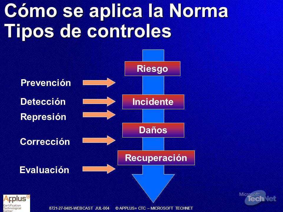 Cómo se aplica la Norma Tipos de controles