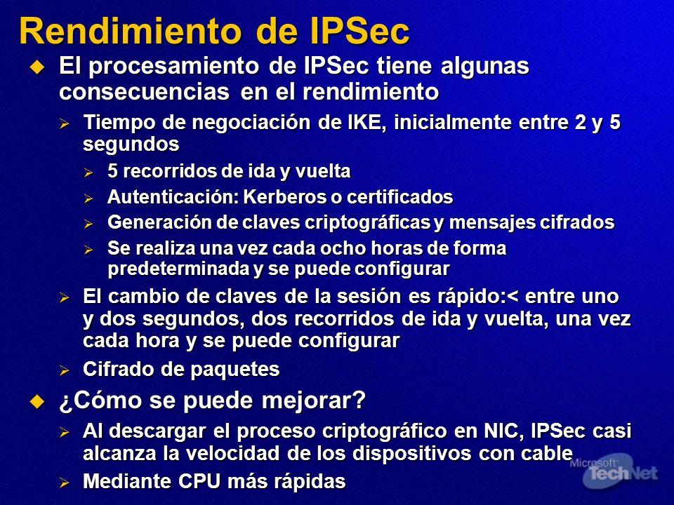 Rendimiento de IPSec El procesamiento de IPSec tiene algunas consecuencias en el rendimiento.