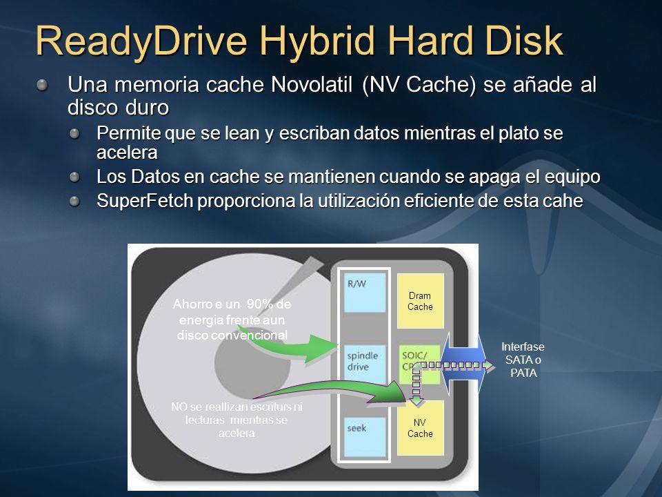 ReadyDrive Hybrid Hard Disk