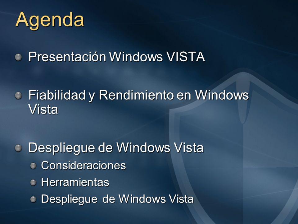 Agenda Presentación Windows VISTA