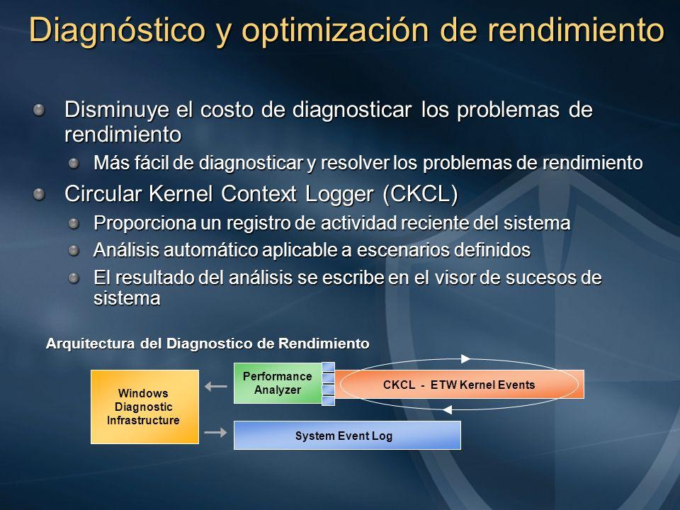 Diagnóstico y optimización de rendimiento