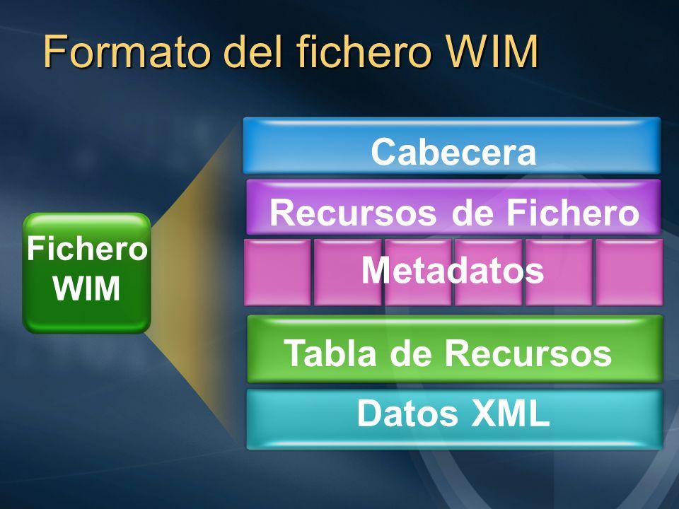 Formato del fichero WIM