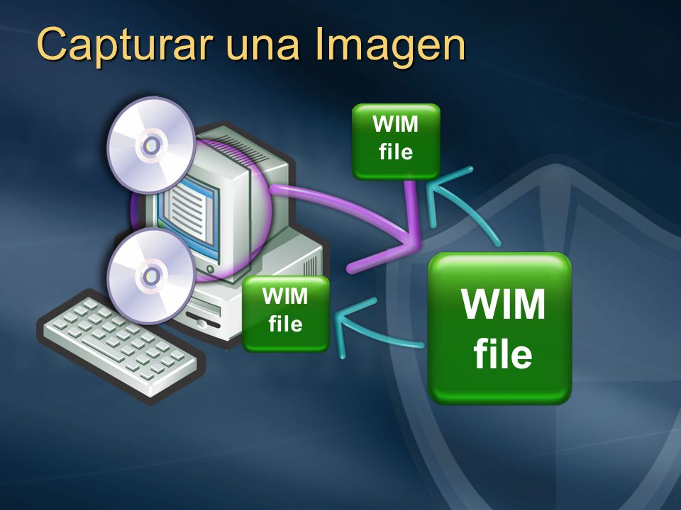 Capturar una Imagen WIM file WIM file WIM file