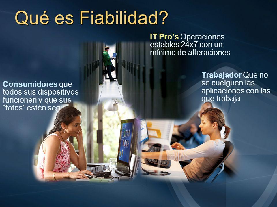 Qué es Fiabilidad IT Pro's Operaciones estables 24x7 con un mínimo de alteraciones.