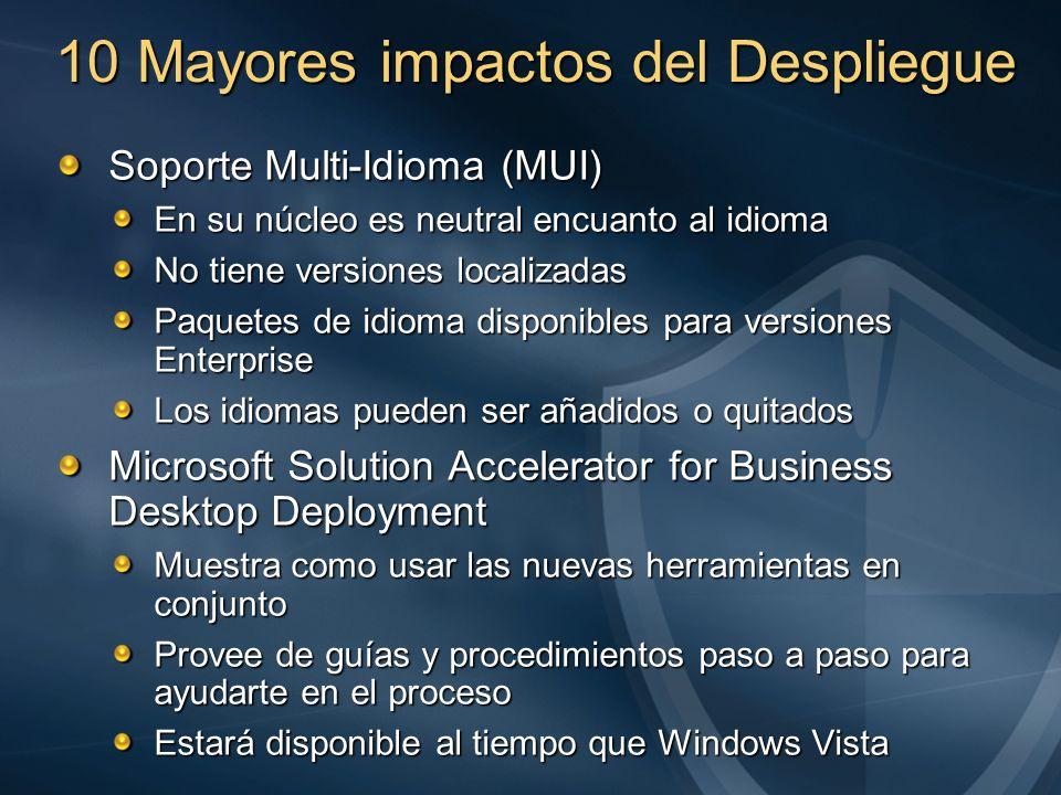 10 Mayores impactos del Despliegue
