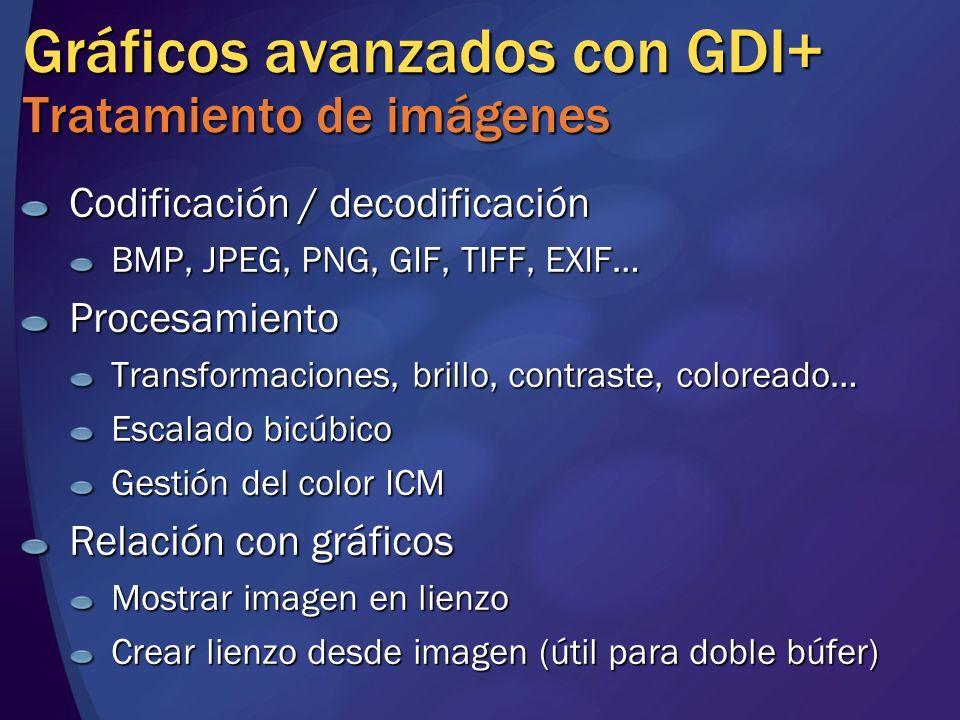 Gráficos avanzados con GDI+ Tratamiento de imágenes