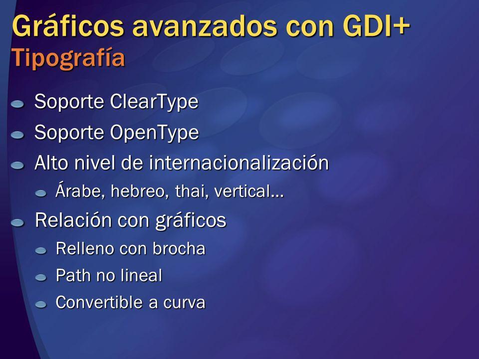 Gráficos avanzados con GDI+ Tipografía