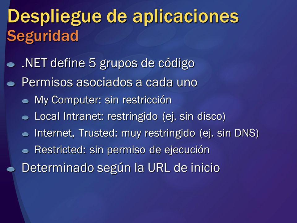 Despliegue de aplicaciones Seguridad