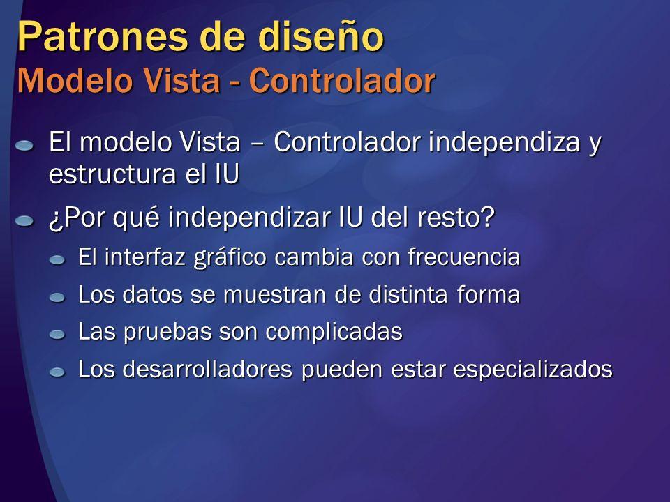 Patrones de diseño Modelo Vista - Controlador