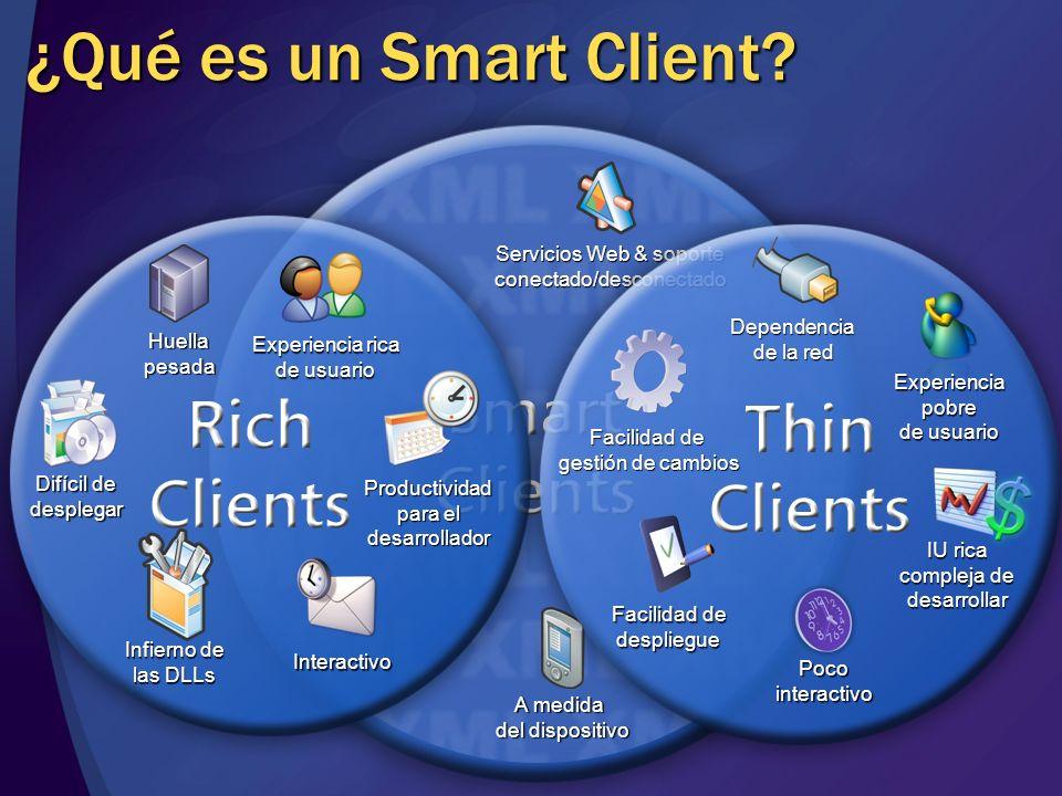 ¿Qué es un Smart Client A medida del dispositivo