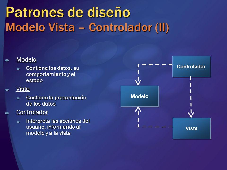 Patrones de diseño Modelo Vista – Controlador (II)