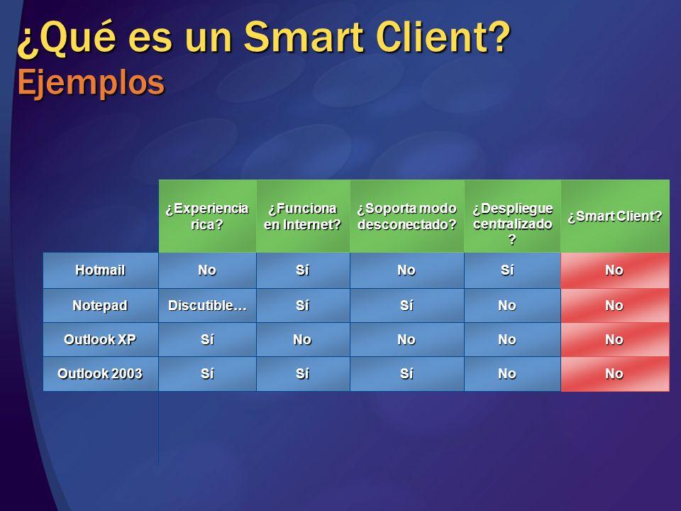 ¿Qué es un Smart Client Ejemplos
