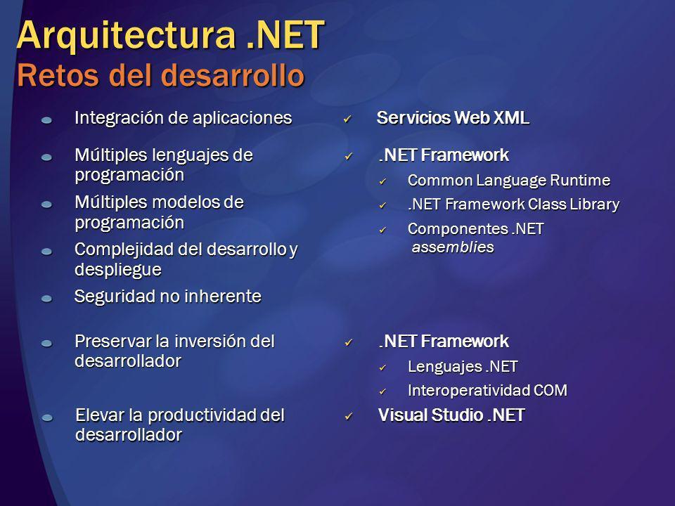 Arquitectura .NET Retos del desarrollo