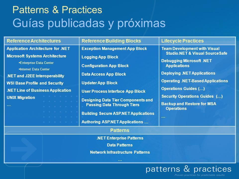 Patterns & Practices Guías publicadas y próximas