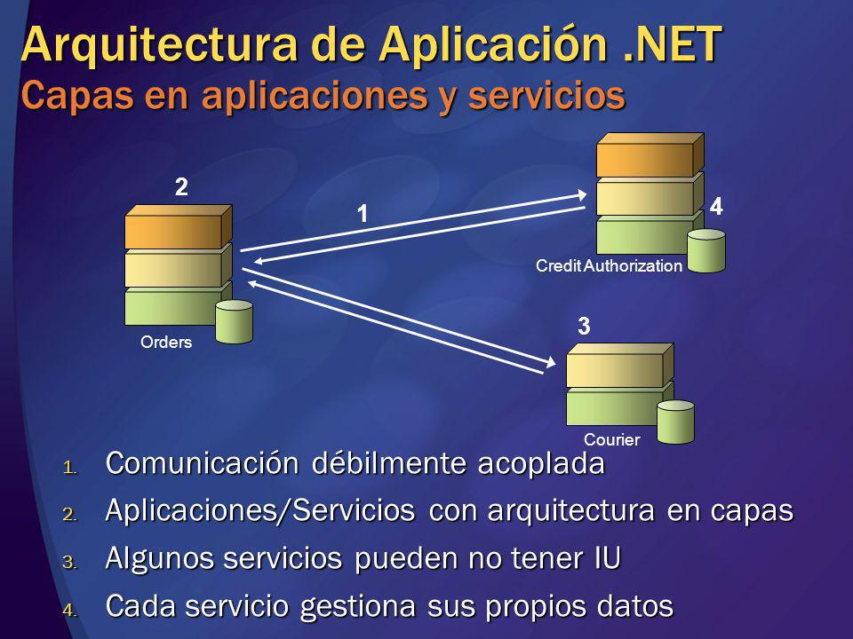 Arquitectura de Aplicación .NET Capas en aplicaciones y servicios
