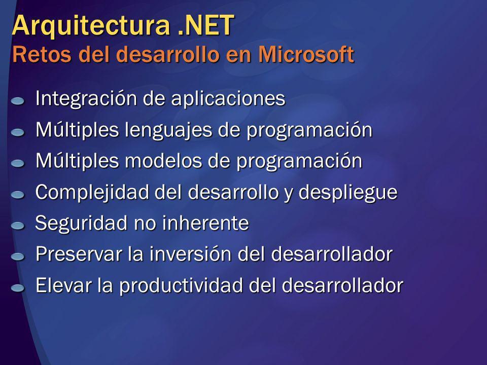 Arquitectura .NET Retos del desarrollo en Microsoft