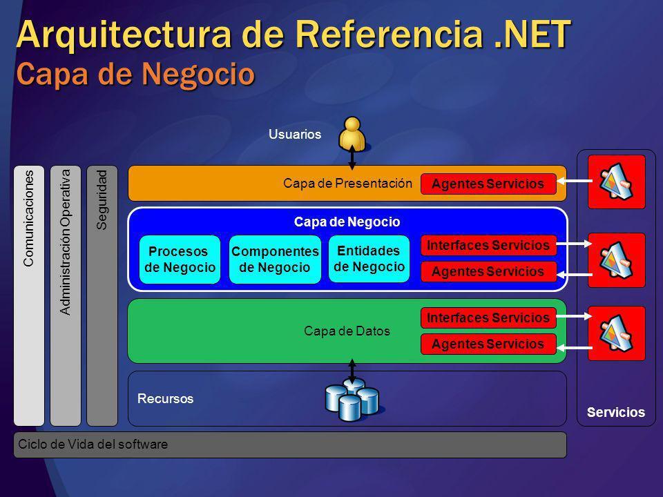Arquitectura de Referencia .NET Capa de Negocio