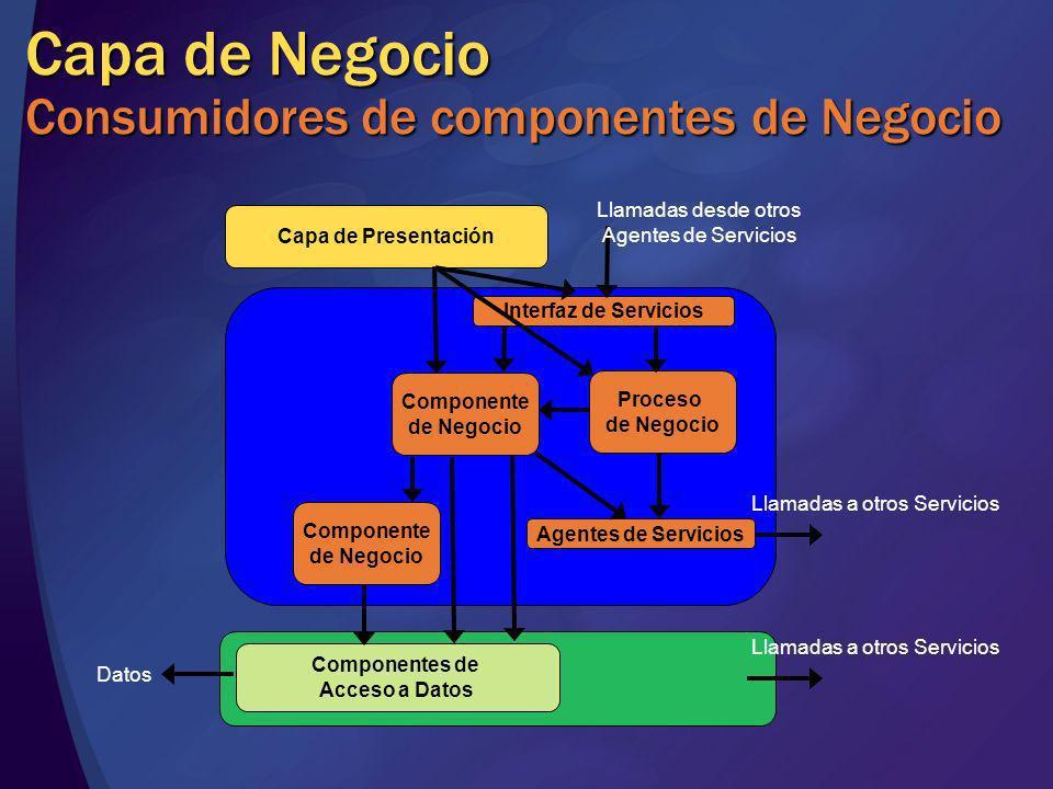 Capa de Negocio Consumidores de componentes de Negocio