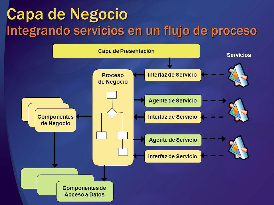Capa de Negocio Integrando servicios en un flujo de proceso