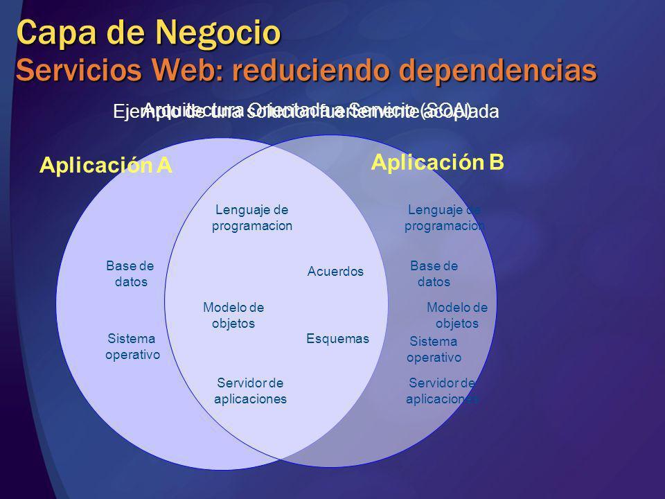 Capa de Negocio Servicios Web: reduciendo dependencias