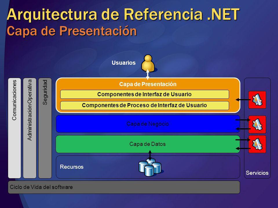 Arquitectura de Referencia .NET Capa de Presentación