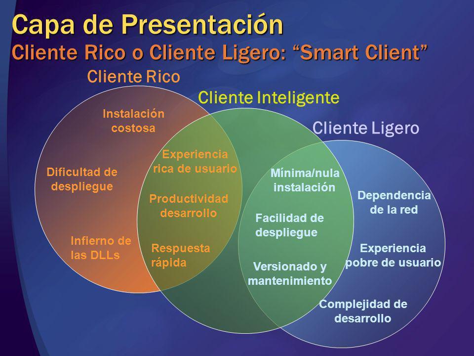 Capa de Presentación Cliente Rico o Cliente Ligero: Smart Client