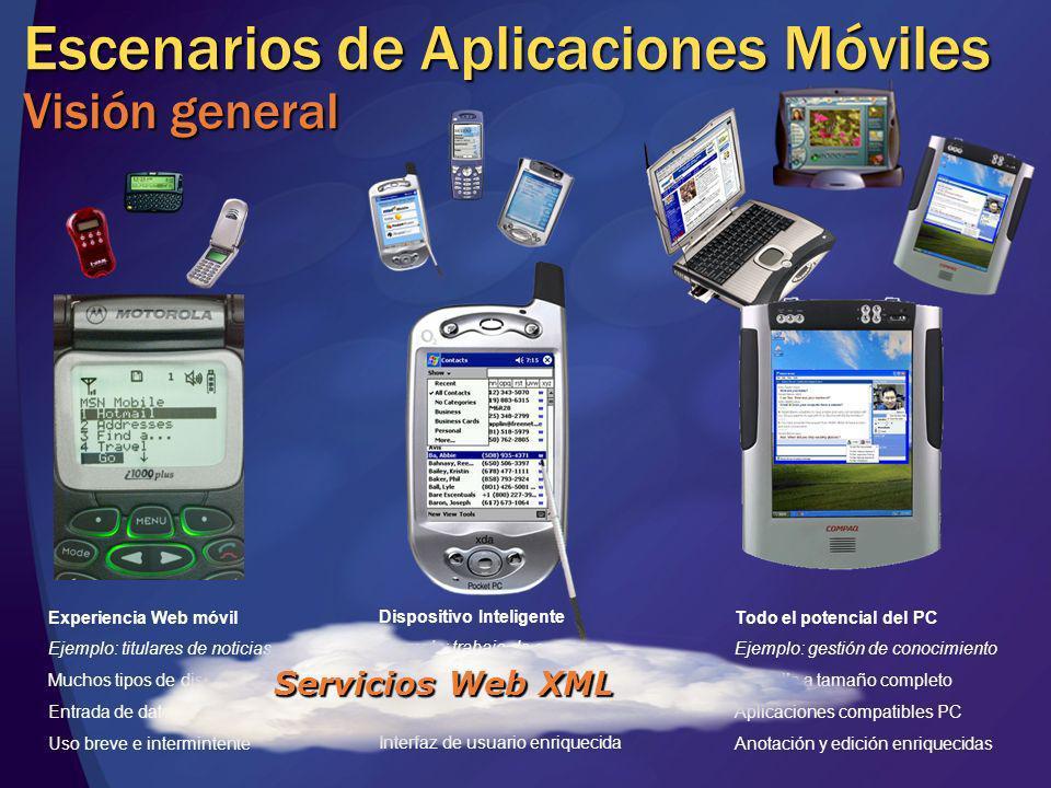 Escenarios de Aplicaciones Móviles Visión general
