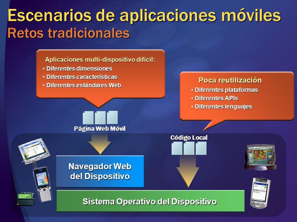 Escenarios de aplicaciones móviles Retos tradicionales