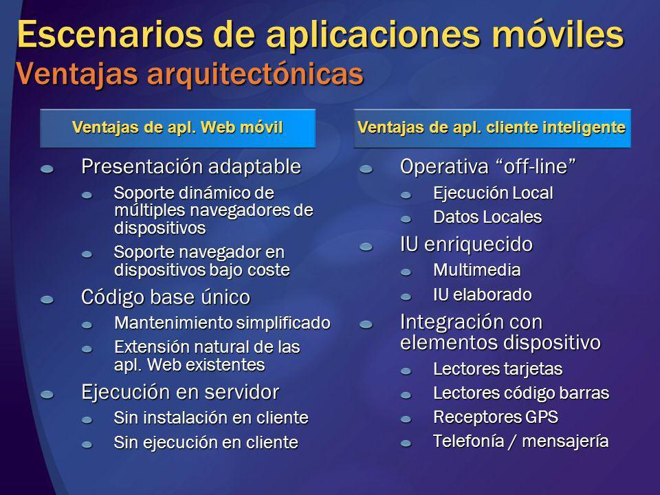 Escenarios de aplicaciones móviles Ventajas arquitectónicas