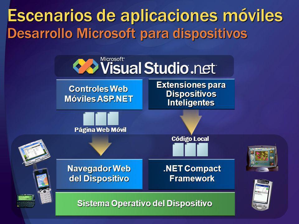 Escenarios de aplicaciones móviles Desarrollo Microsoft para dispositivos
