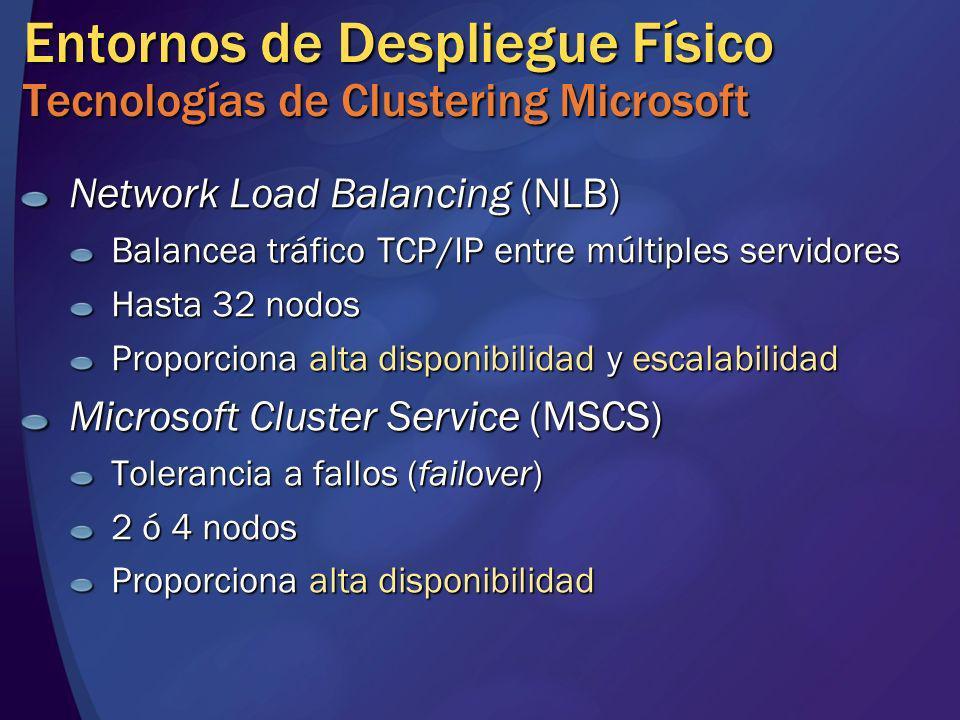 Entornos de Despliegue Físico Tecnologías de Clustering Microsoft