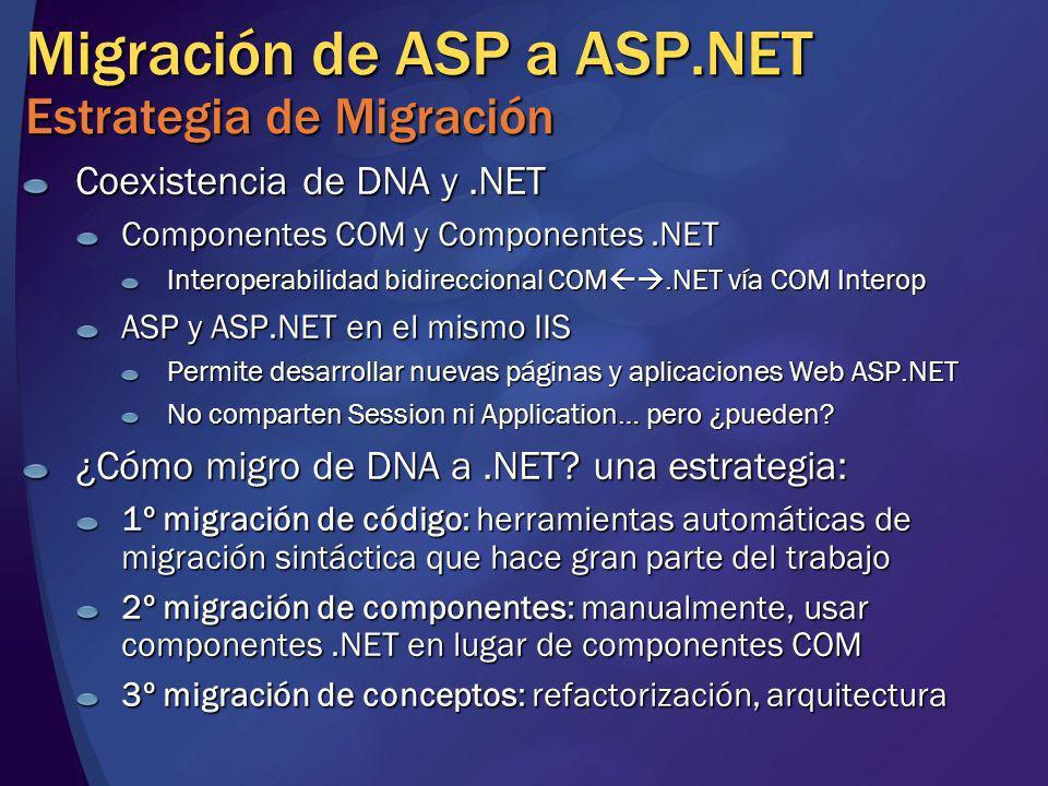 Migración de ASP a ASP.NET Estrategia de Migración