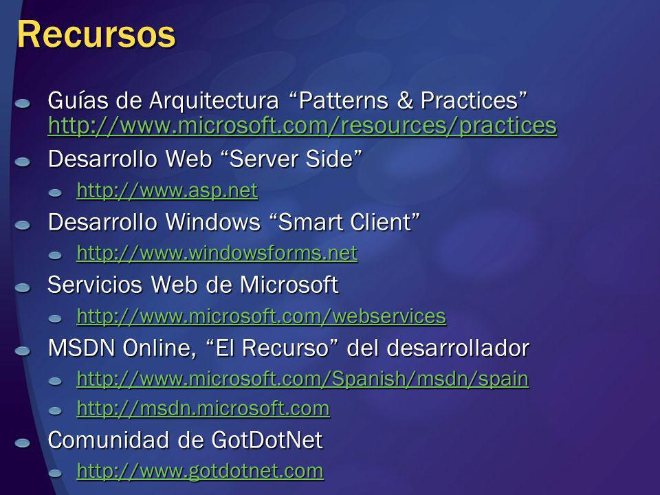 RecursosGuías de Arquitectura Patterns & Practices http://www.microsoft.com/resources/practices. Desarrollo Web Server Side