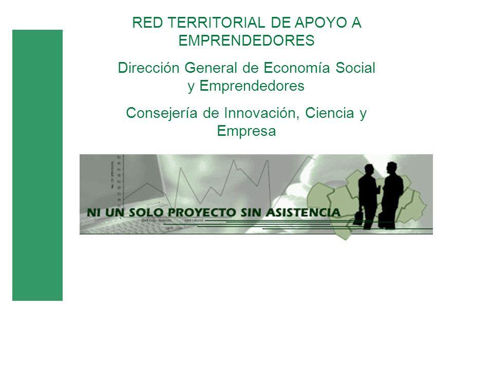 RED TERRITORIAL DE APOYO A EMPRENDEDORES