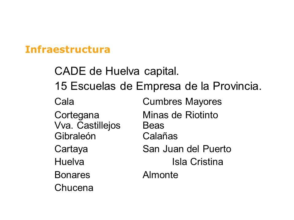 15 Escuelas de Empresa de la Provincia. Cala Cumbres Mayores
