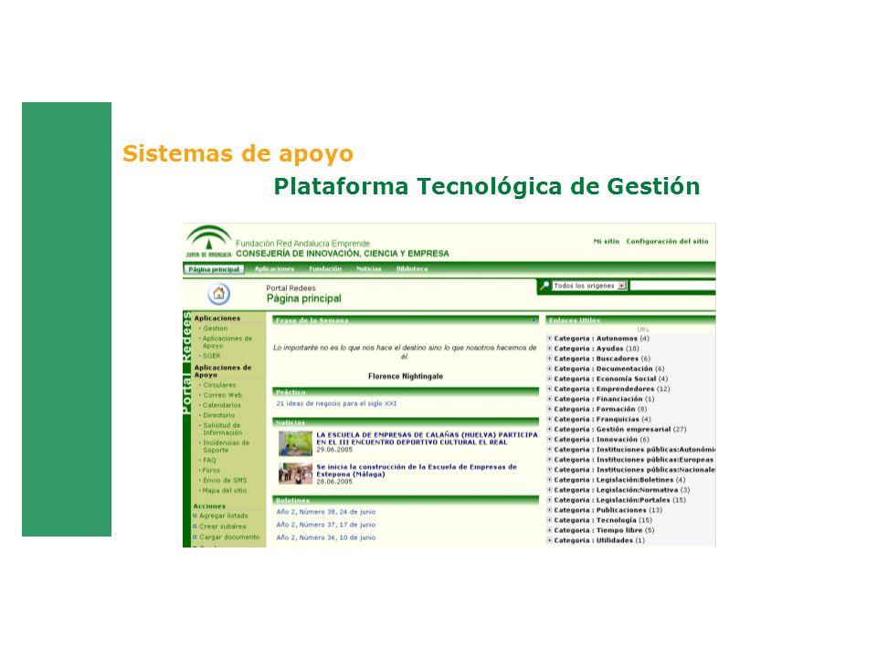 Plataforma Tecnológica de Gestión