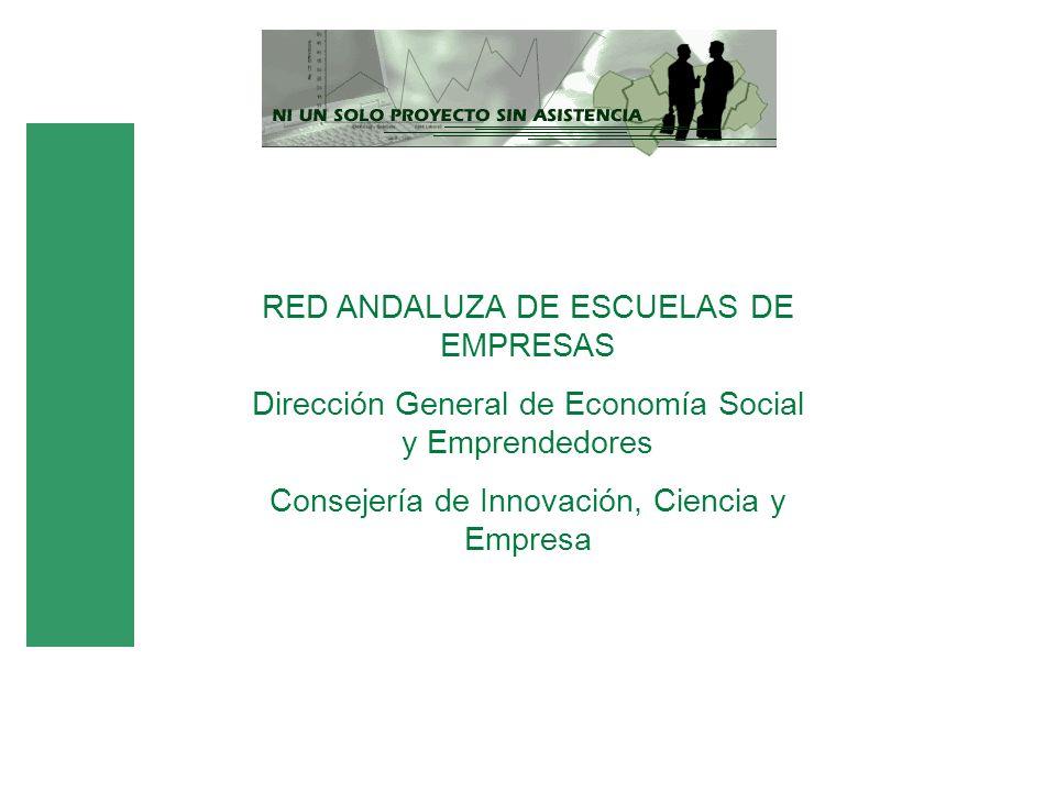 RED ANDALUZA DE ESCUELAS DE EMPRESAS